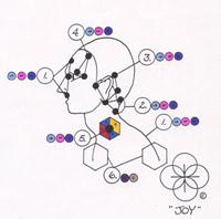 Mental Implant - Zenith
